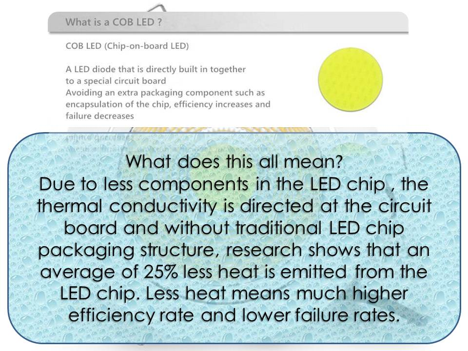 What Is A Cob Led What Does Cob Mean Should I Make The